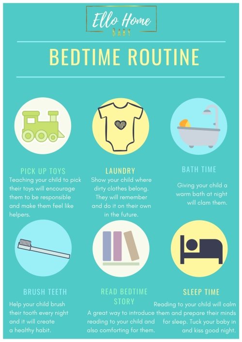 Bedtime Routine toddler baby